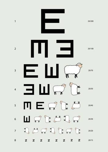 The EWE Chart Art Print