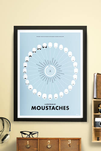 A Spectrum of Moustaches - Art Poster