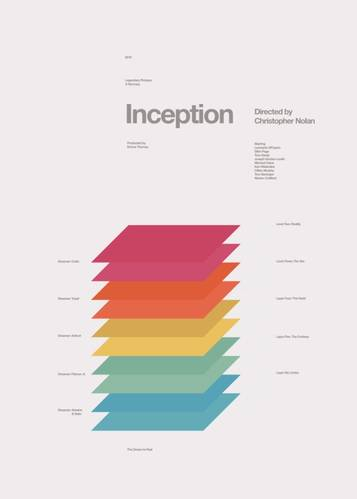 Inception Minimalist Movie Poster